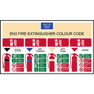 EN3 Fire Extinguisher Colour Code