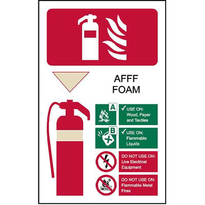 Extinguisher Code - AFFF Foam
