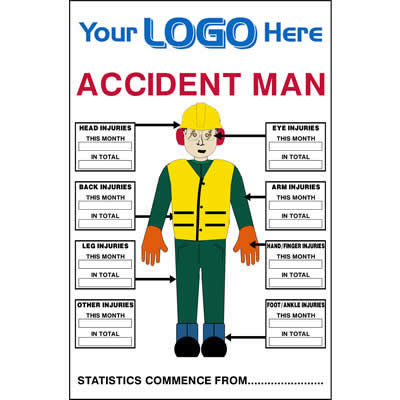 Have You Got The Right Protection Construction Sign